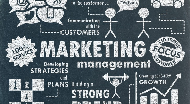 Online Marketing Planning